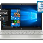 HP LAPTOP 14-CE0001LA 14″ CORE I5 1TB 8GB